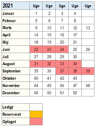Udlejningskalender